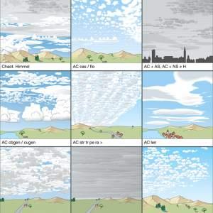 wolkengrafiken